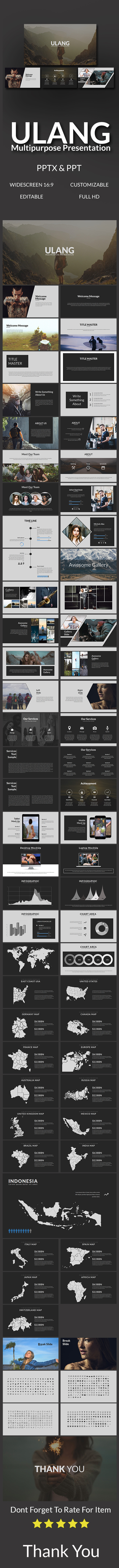 Ulang Multipurpose Template - PowerPoint Templates Presentation Templates