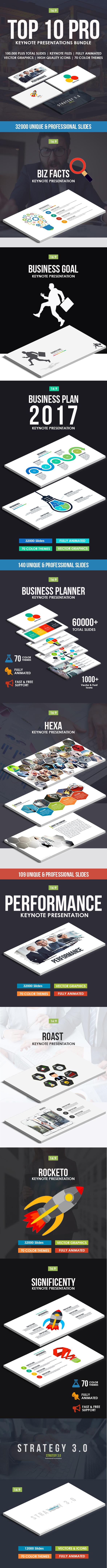 Top 10 IN 1 Pro Keynote Templates Bundle - Business Keynote Templates