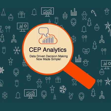 Ecommerce Analytics and visitor insights  for Magento commerce 1x