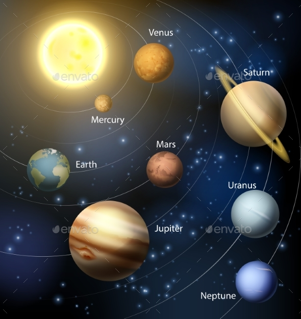 Planets in the Solar System - Technology Conceptual