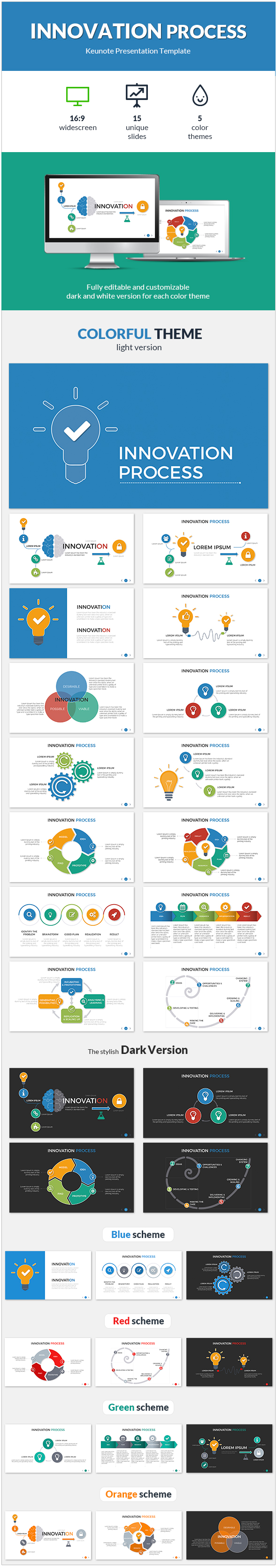 Innovation Process Keynote Presentation Template - Keynote Templates Presentation Templates