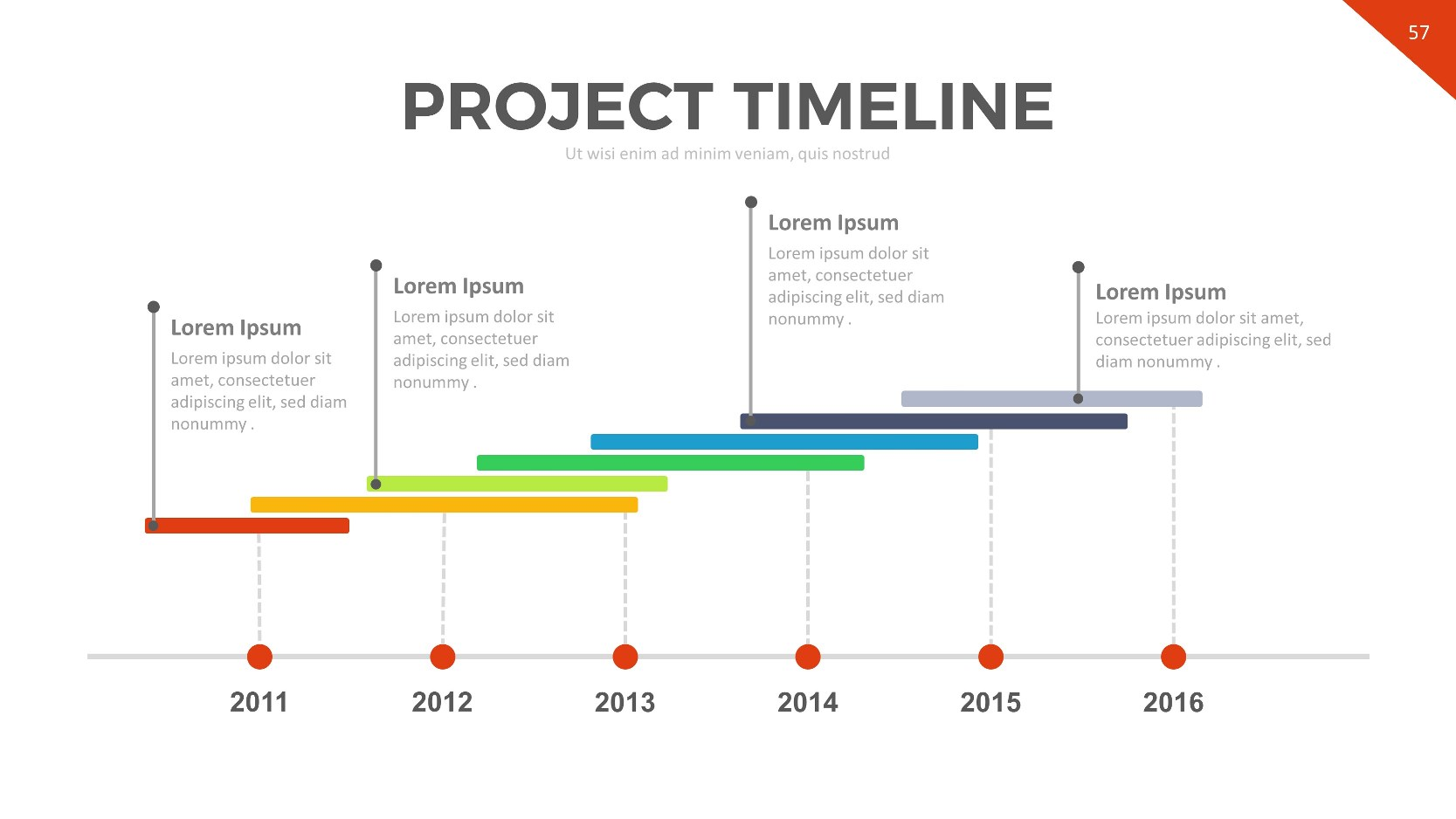 project timelines The negative impacts of long project timelines, and the risks that come with them, can be lessened through combining different acquisition strategies and overlapping the entry into and exit from service dates of new equipment.