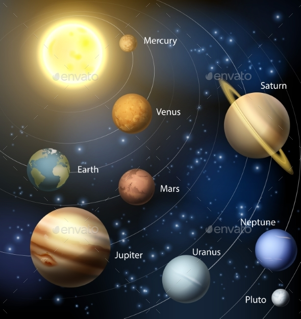 Solar System Planets - Technology Conceptual