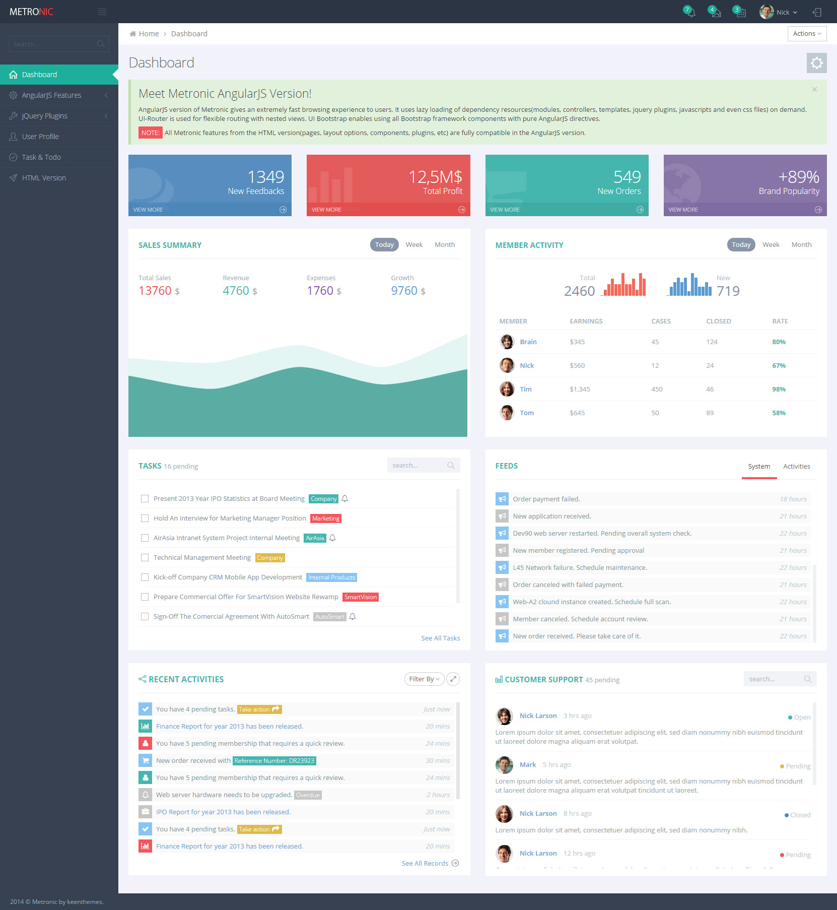 Metronic - Responsive Admin Dashboard Template by keenthemes ...