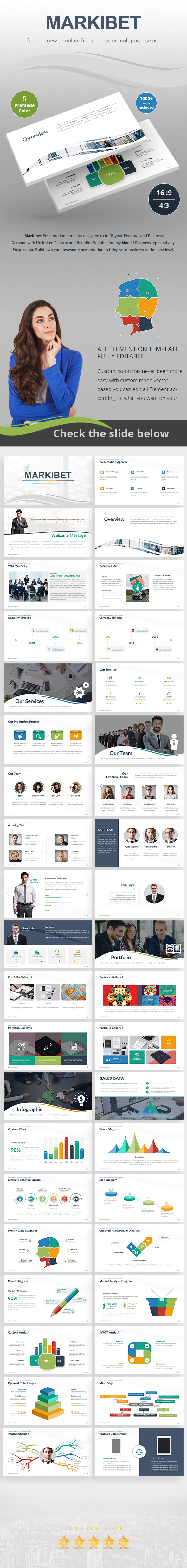 Markibet Keynote Template Design - Business PowerPoint Templates