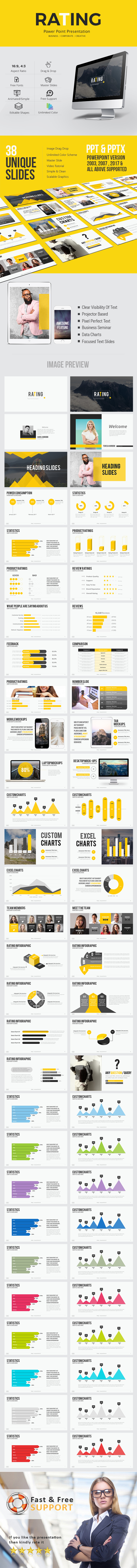 Rating Power Point Presentation - Creative PowerPoint Templates