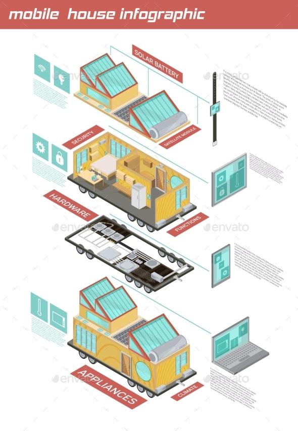 Mobile House Isometric Infographics - Technology Conceptual