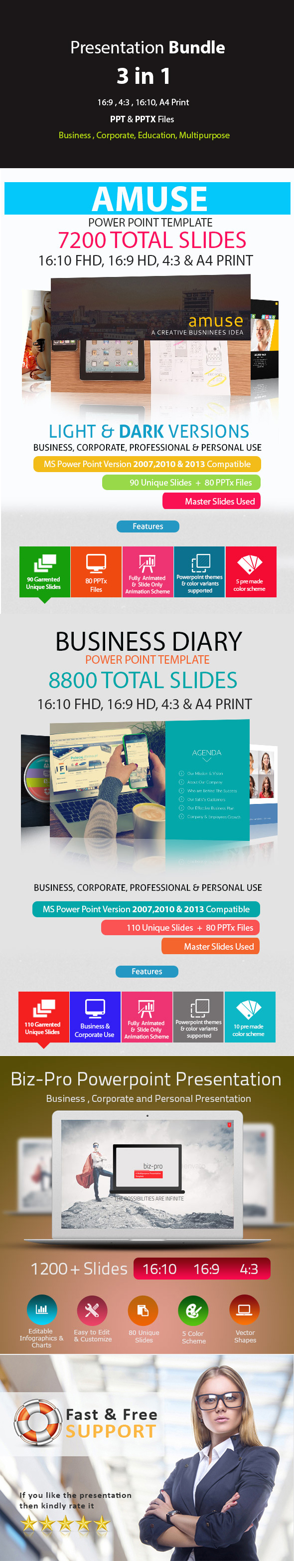 Business Bundle 3 in 1 Power Point Presentation - Business PowerPoint Templates