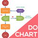 Do Chart - CodeCanyon Item for Sale