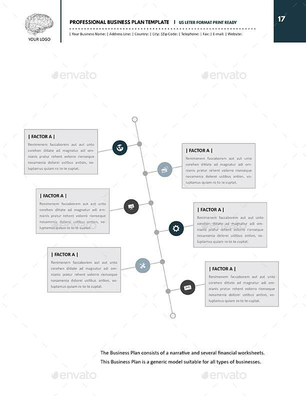 Professional business plan template us letter by keboto graphicriver professional business plan template us letter17g wajeb Image collections