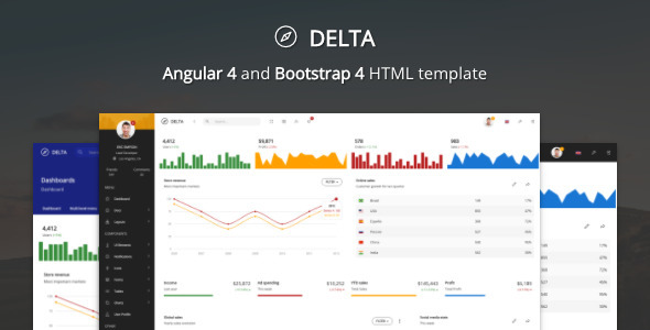 Delta Angular 4 and Bootstrap 4 HTML template