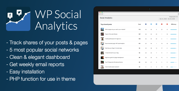 WP Social Analytics - CodeCanyon Item for Sale