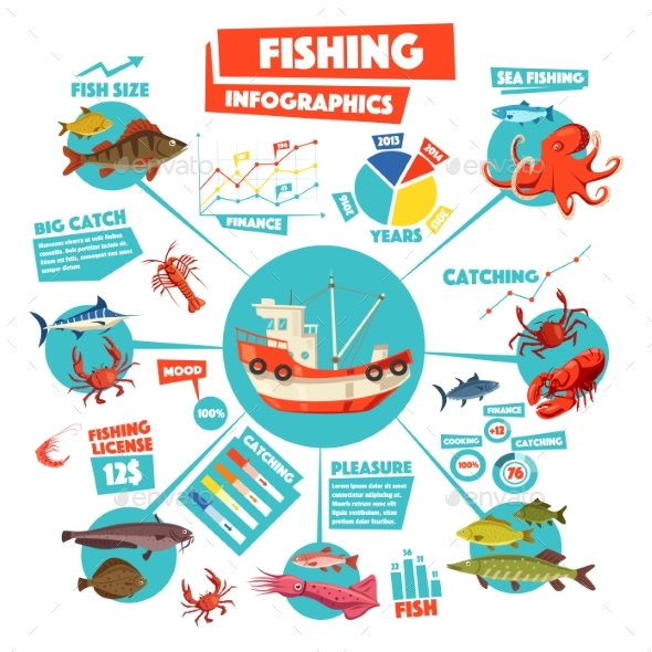 Fishing Infographics Design - Industries Business