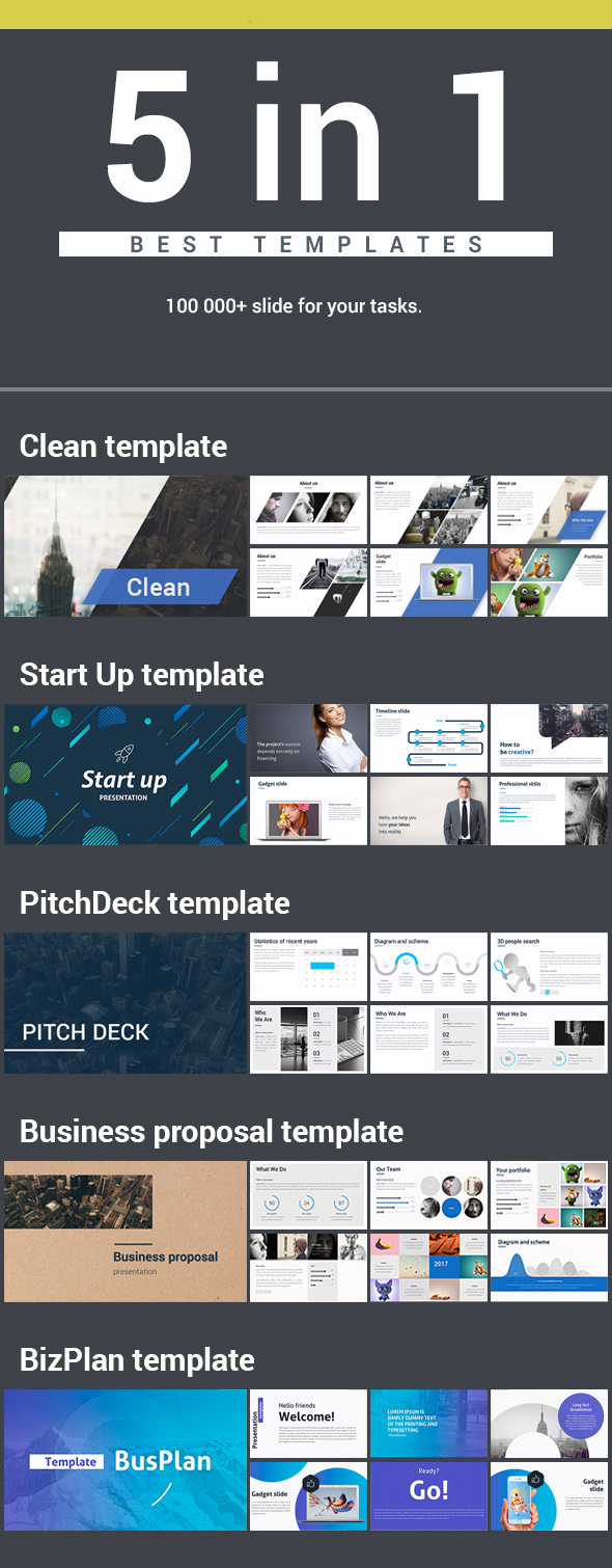 5 in 1 Bundle Powerpoint Pack 2 - Business PowerPoint Templates
