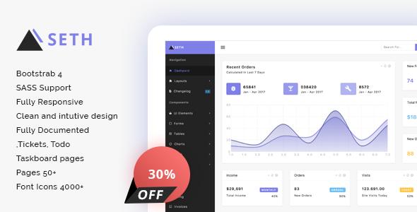 Seth – Responsive Web App Kit