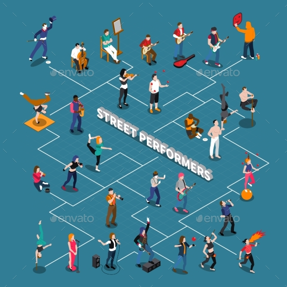 Street Performers Isometric Flowchart - Business Conceptual