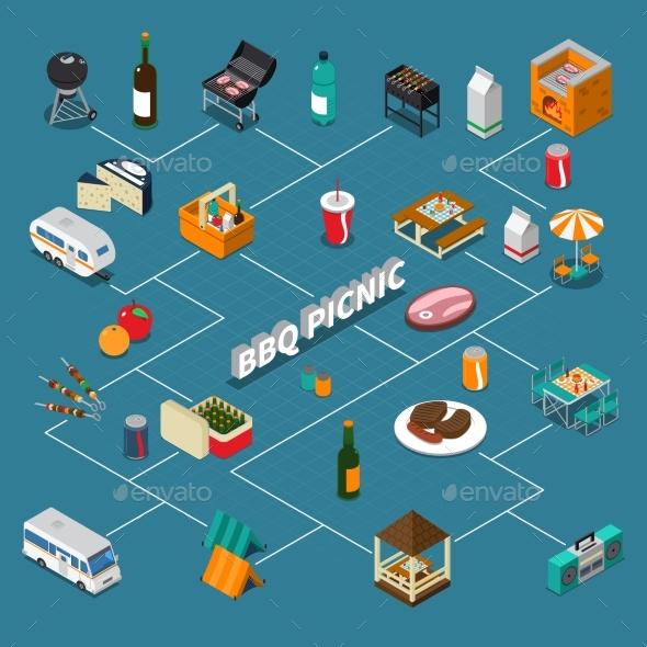 BBQ Picnic Isometric Flowchart - Food Objects