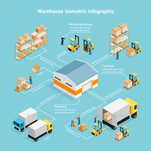 Warehouse Isometric Infographics - Business Conceptual