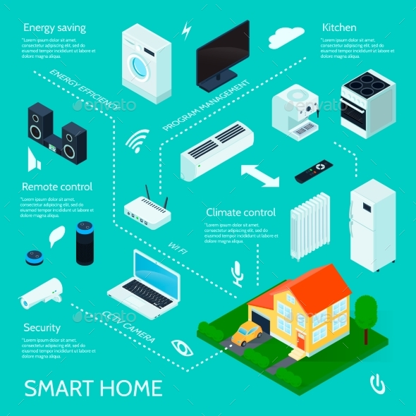 Smart Home Isometric Infographic Poster - Technology Conceptual