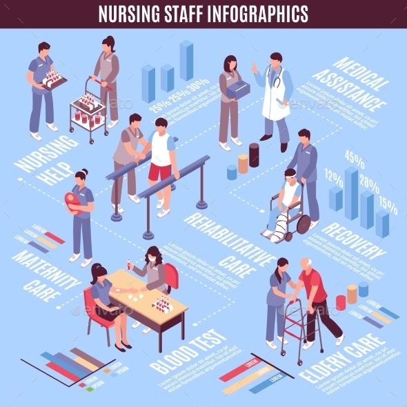 Hospital Staff Nurses Infographic Poster - Health/Medicine Conceptual