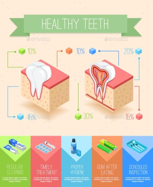 Oral Care Infographic Poster - Health/Medicine Conceptual
