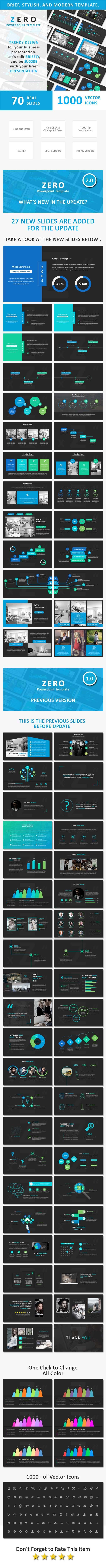 Zero Creative Powerpoint - Business PowerPoint Templates