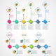 Process Visualization Template - GraphicRiver Item for Sale