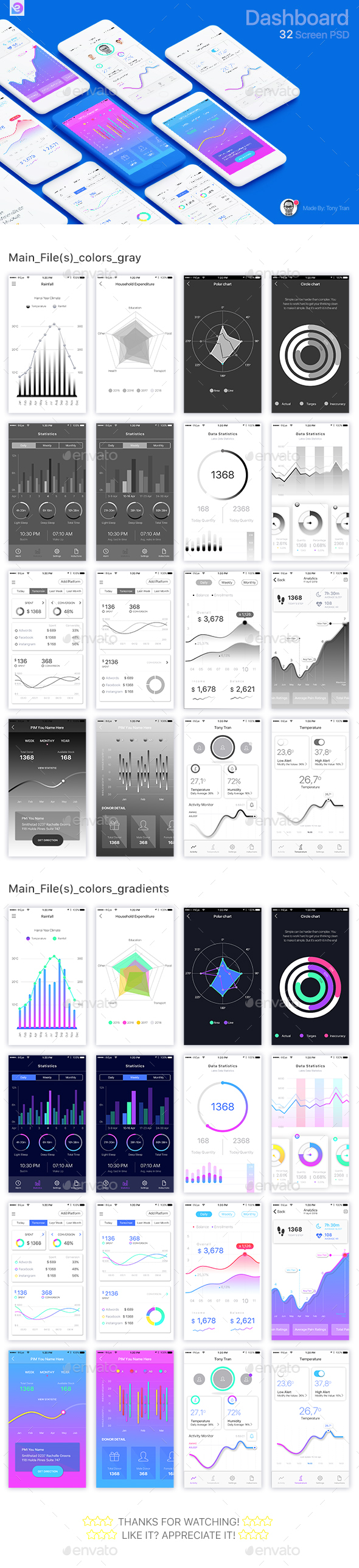 Mobile Theme UI Kit | Dashboard - User Interfaces Web Elements