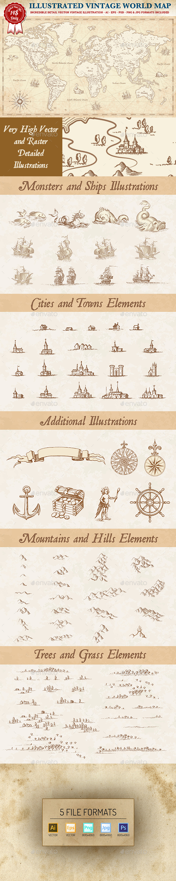 Vintage Vector World Map - Miscellaneous Characters