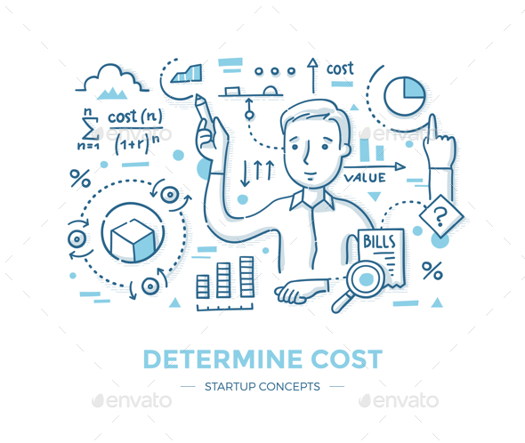 Determine Startup Cost - Concepts Business