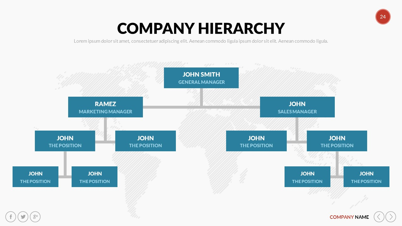 Hierarchy ppt templates free organizational chart for Powerpoint sitemap template