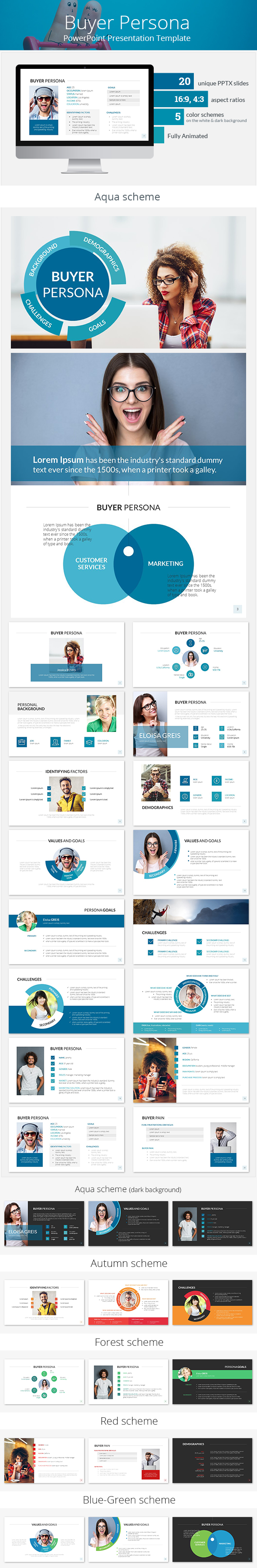 Buyer Persona PowerPoint Presentation Template - PowerPoint Templates Presentation Templates
