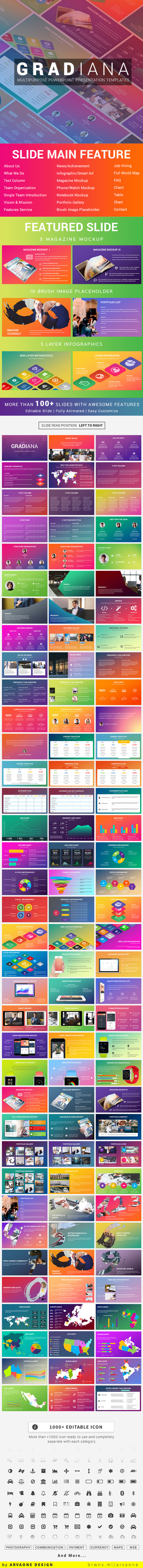 Gradiana Multipurpose PowerPoint Presentation Templates - Creative PowerPoint Templates