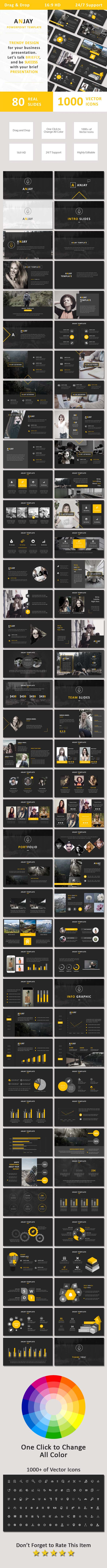 Anjay Powerpoint - Business PowerPoint Templates