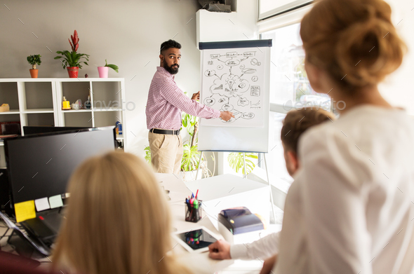business team with scheme on flipboard at office - Stock Photo - Images