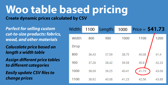 Woo Table Based Pricing - CodeCanyon Item for Sale