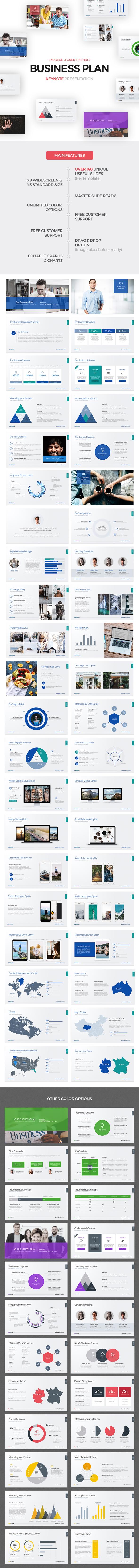 Business Plan Keynote - Keynote Templates Presentation Templates