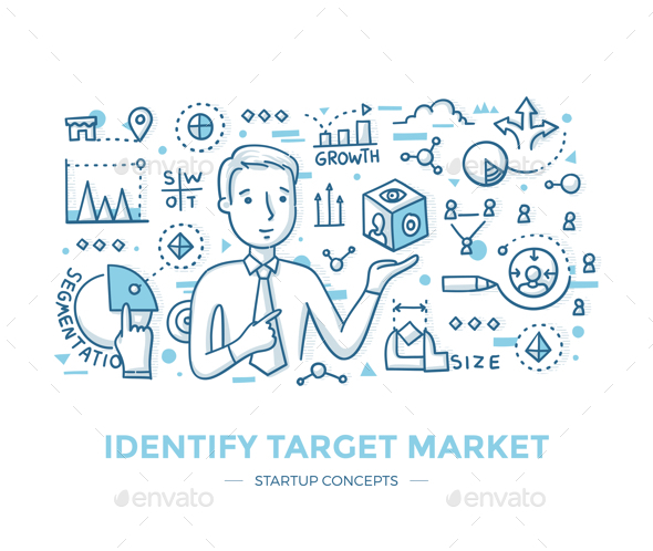 Identify Startup Target Market - Concepts Business