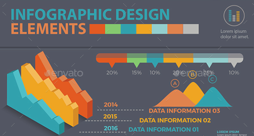 Presentations and Infographics