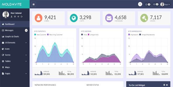 Moldavite – Bootstrap Administrator Template