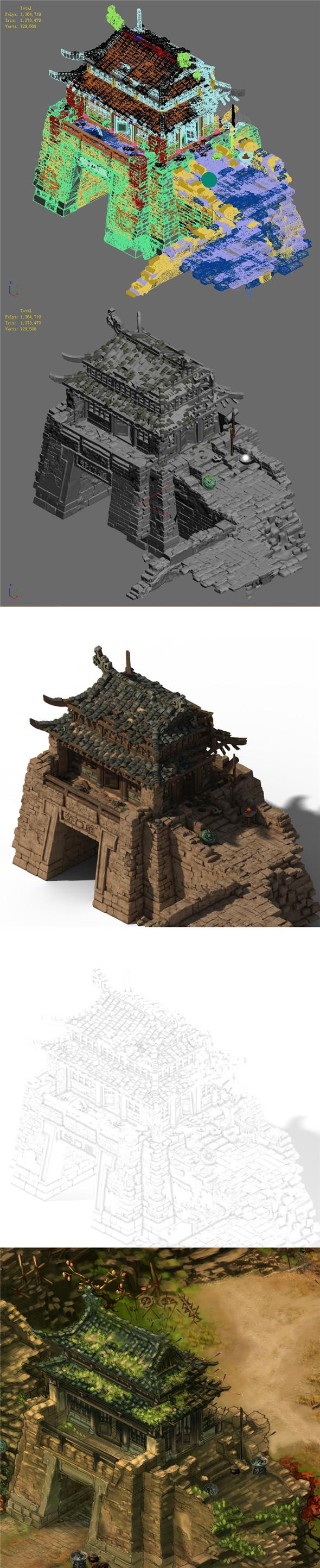 Yanmen off - gate - 3DOcean Item for Sale