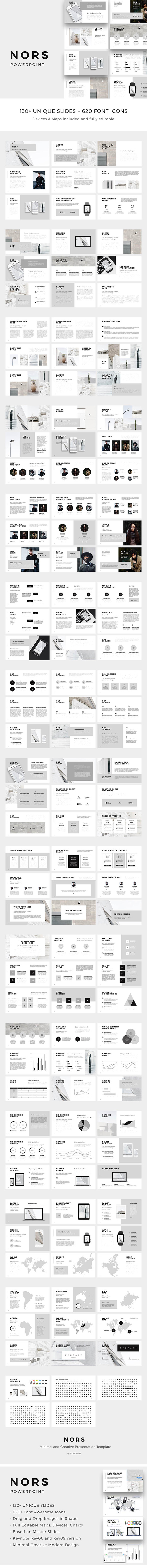 NORS - Minimal Powerpoint Template - PowerPoint Templates Presentation Templates