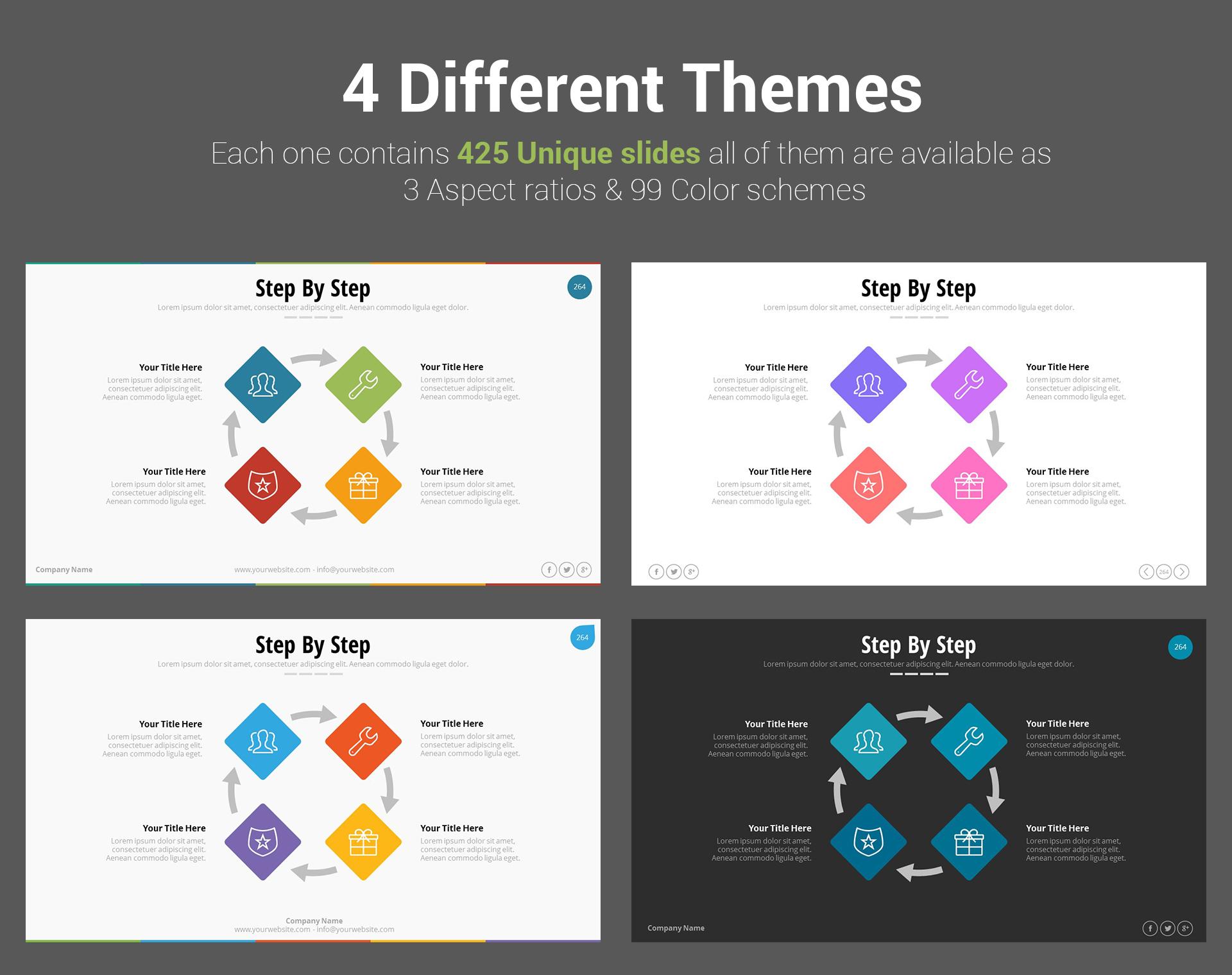 business plan presentation sample