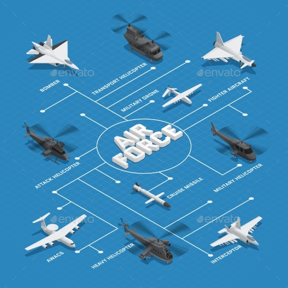 Military Air Force Isometric Flowchart - Man-made Objects Objects