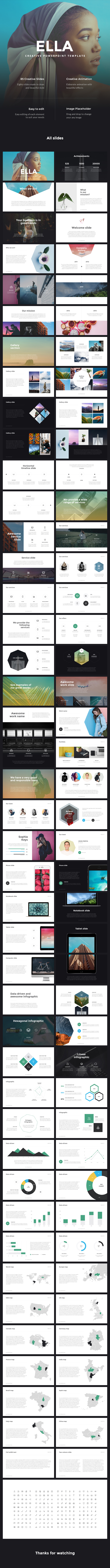 ELLA Creative PowerPoint Template - Creative PowerPoint Templates