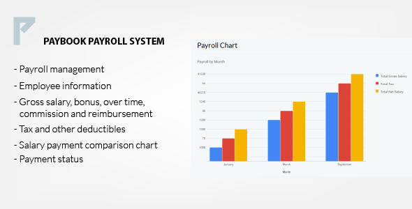 Payroll Plugins, Code & Scripts from CodeCanyon