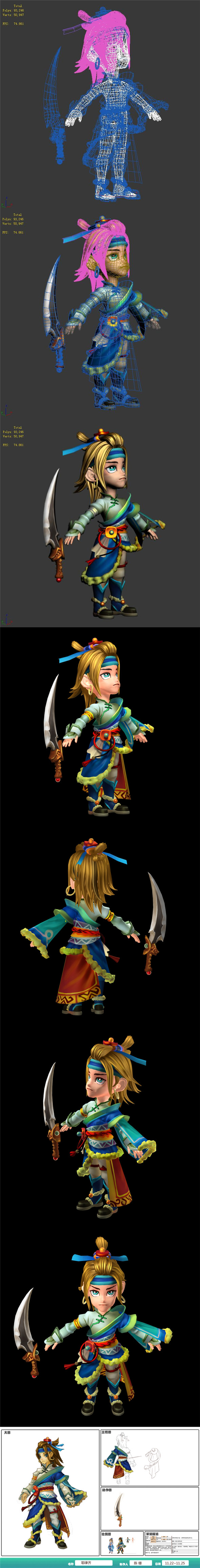 The characters of the game - Yeluqi - 3DOcean Item for Sale