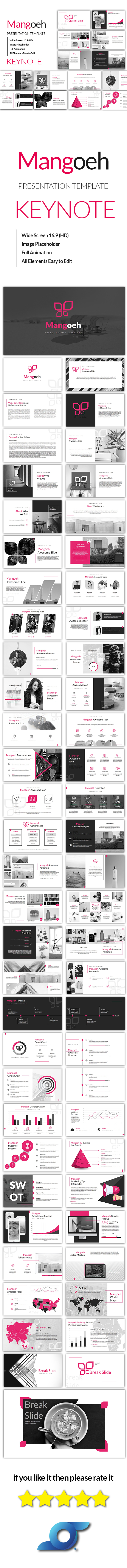 GraphicRiver Mangoeh Keynote Template 20228607
