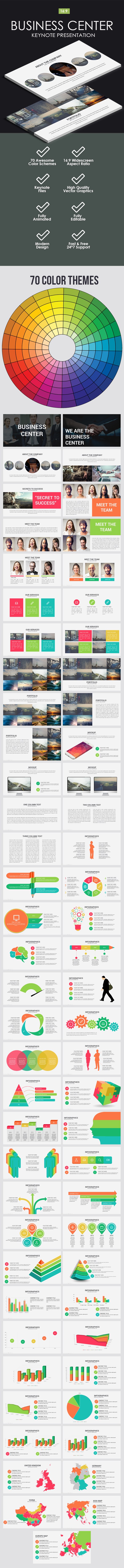 Business Center Keynote Template