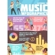 People Listening Music Infographics